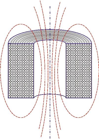 Bobine torique champ magnétique
